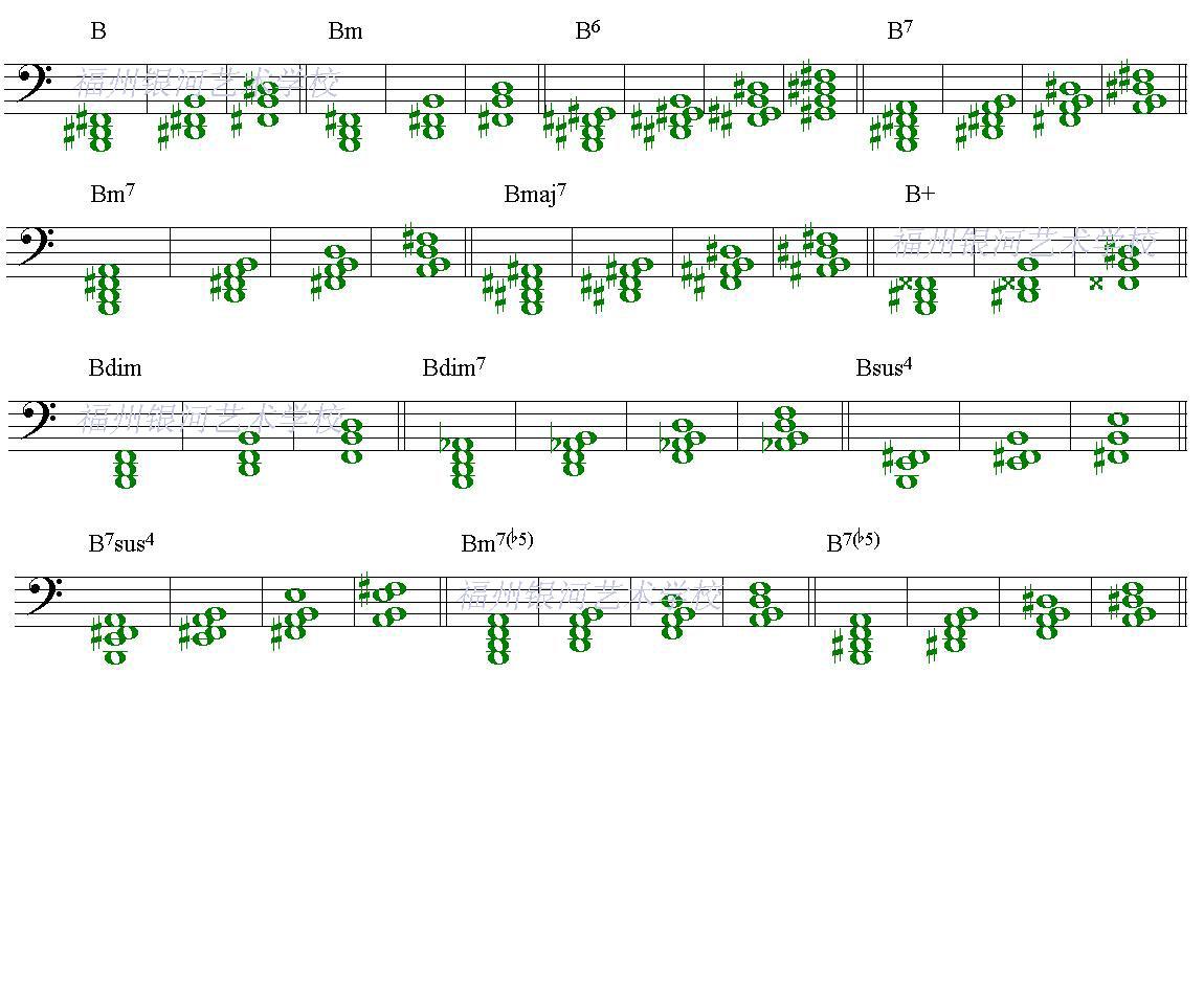 电子琴常用和弦